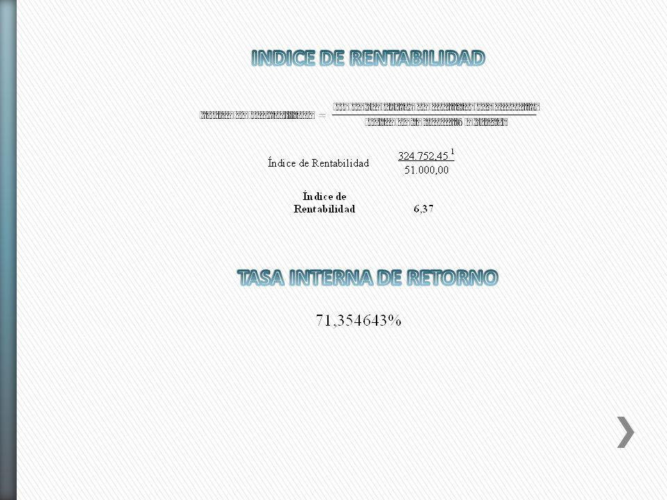 INDICE DE RENTABILIDAD TASA INTERNA DE RETORNO
