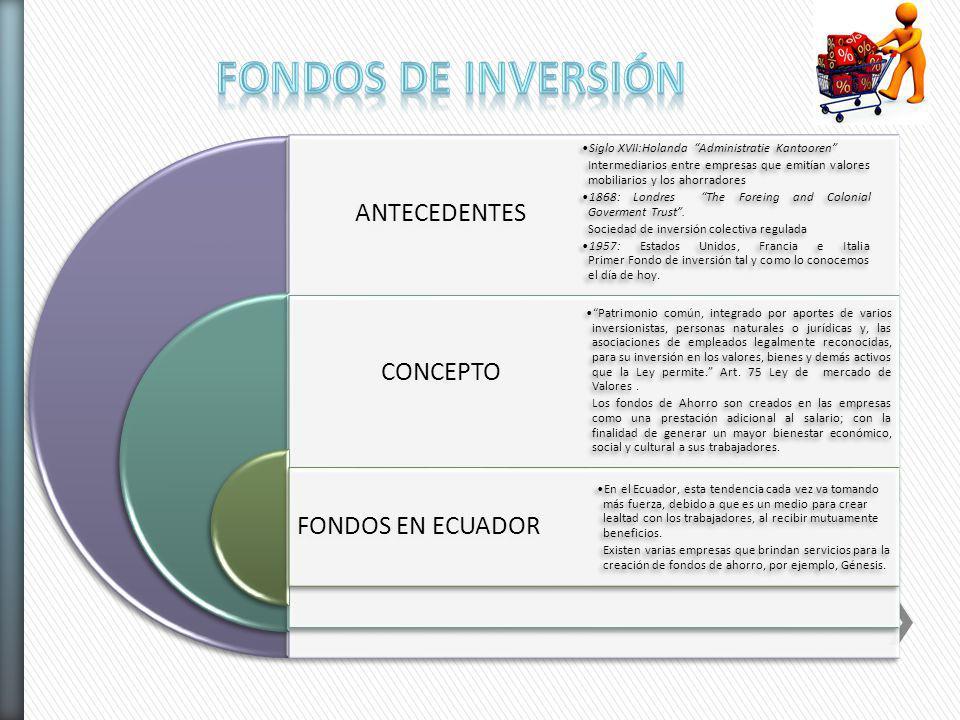 FONDOS DE INVERSIÓN ANTECEDENTES CONCEPTO FONDOS EN ECUADOR