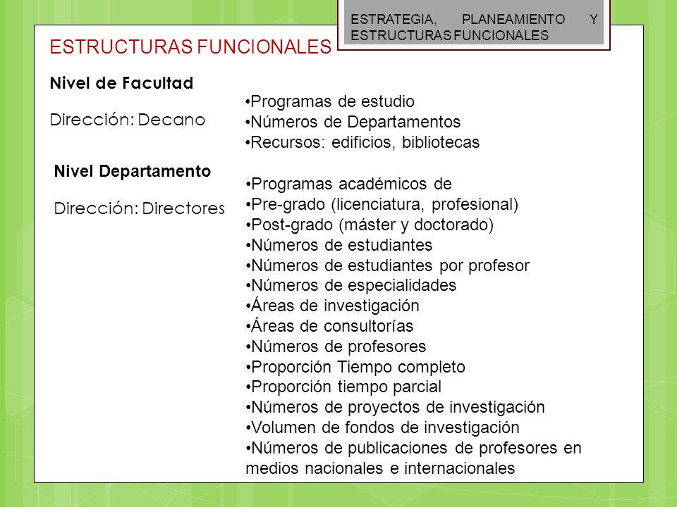 ESTRATEGIA, PLANEAMIENTO Y ESTRUCTURAS FUNCIONALES