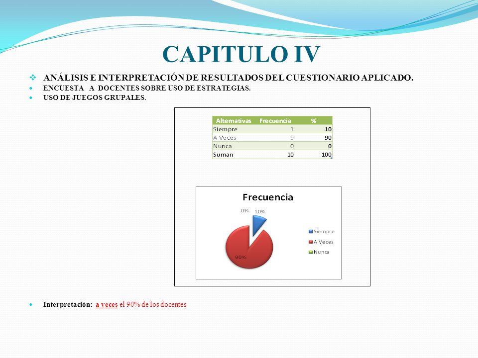 CAPITULO IV ANÁLISIS E INTERPRETACIÓN DE RESULTADOS DEL CUESTIONARIO APLICADO. ENCUESTA A DOCENTES SOBRE USO DE ESTRATEGIAS.