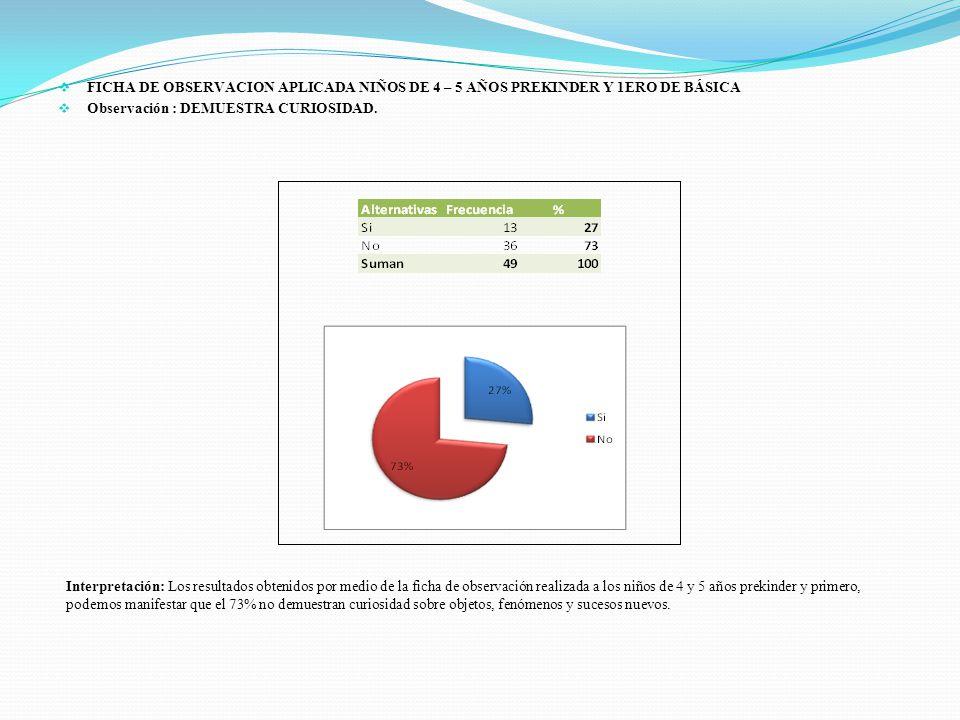 FICHA DE OBSERVACION APLICADA NIÑOS DE 4 – 5 AÑOS PREKINDER Y 1ERO DE BÁSICA