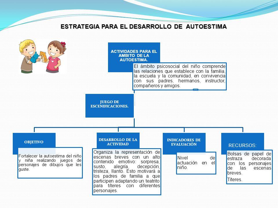 ESTRATEGIA PARA EL DESARROLLO DE AUTOESTIMA