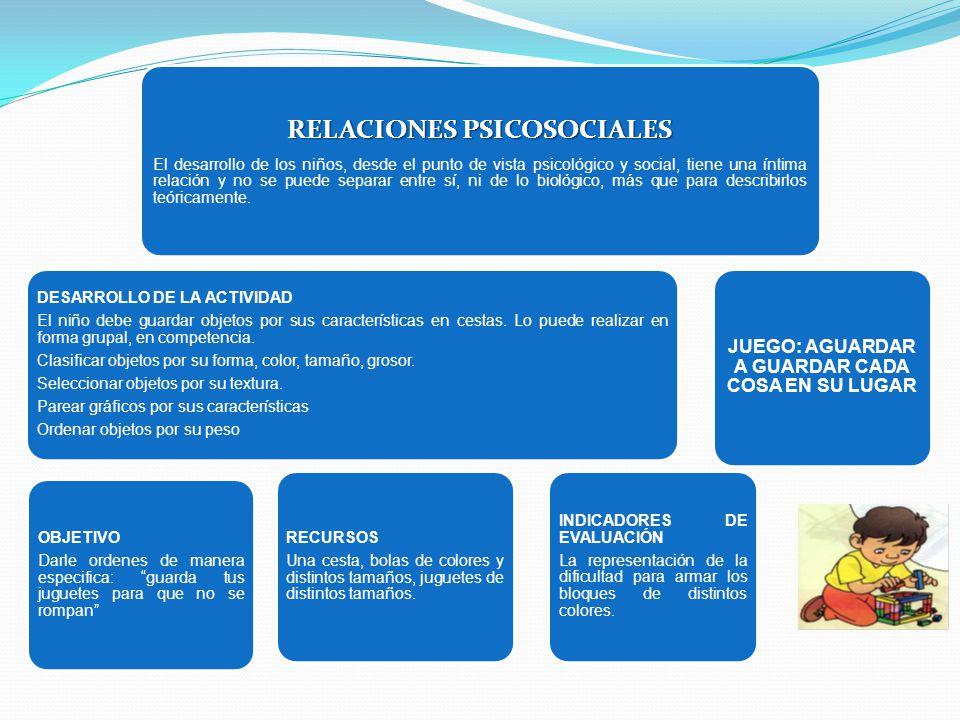 RELACIONES PSICOSOCIALES