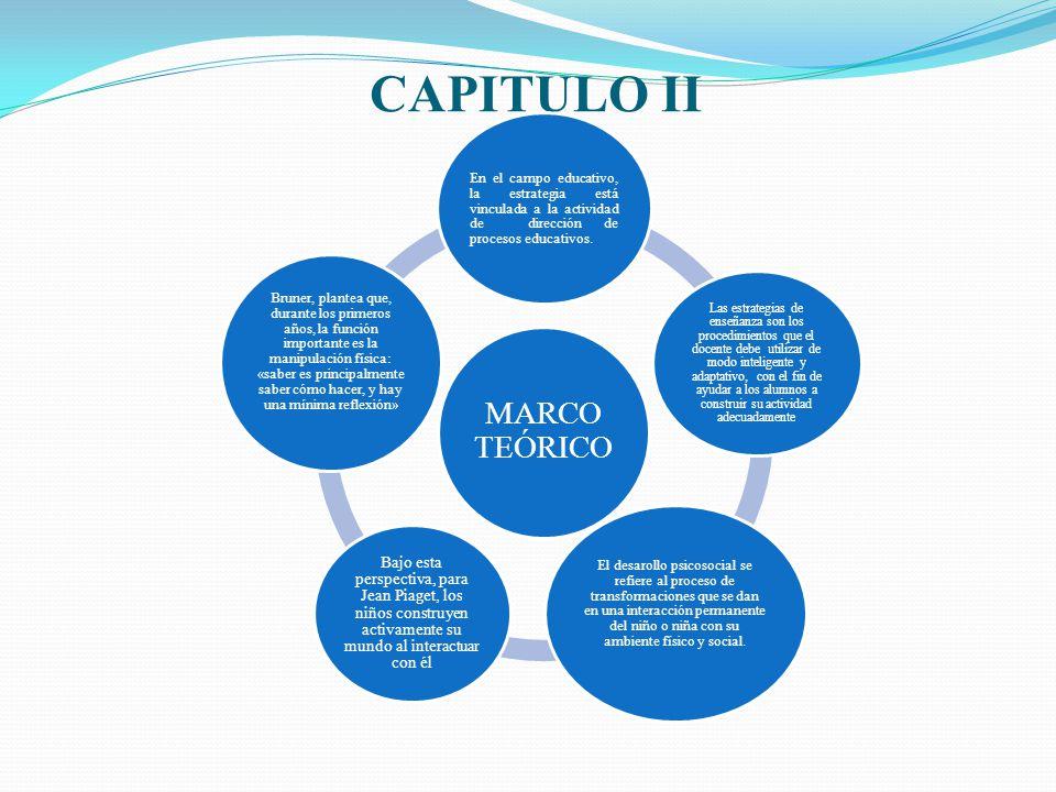 MARCO TEÓRICO CAPITULO II