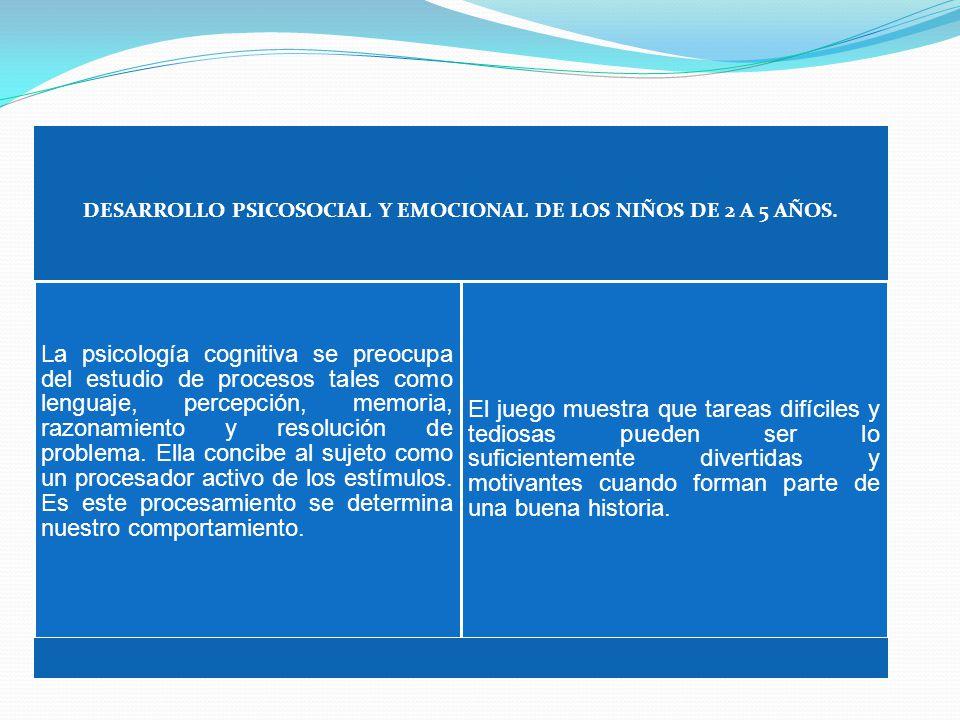 DESARROLLO PSICOSOCIAL Y EMOCIONAL DE LOS NIÑOS DE 2 A 5 AÑOS.