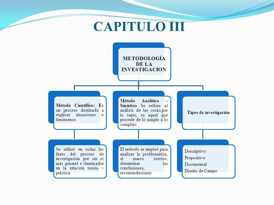 METODOLOGÍA DE LA INVESTIGACION Tipos de investigación