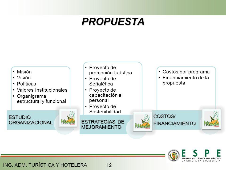 PROPUESTA ESTRATEGIAS DE MEJORAMIENTO ESTUDIO ORGANIZACIONAL COSTOS/