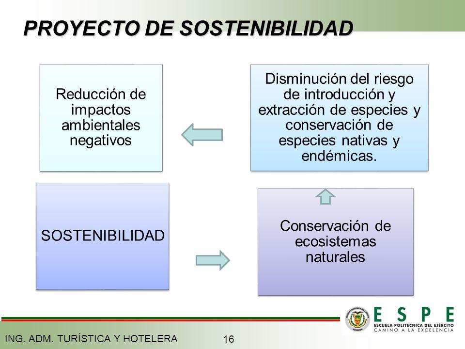 PROYECTO DE SOSTENIBILIDAD
