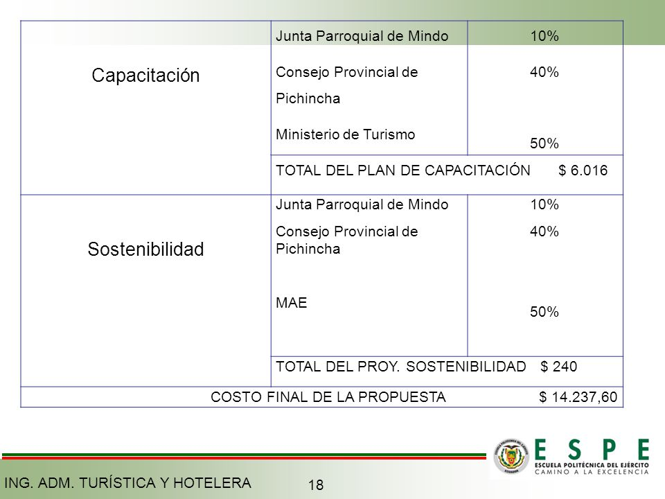 Capacitación Sostenibilidad Junta Parroquial de Mindo