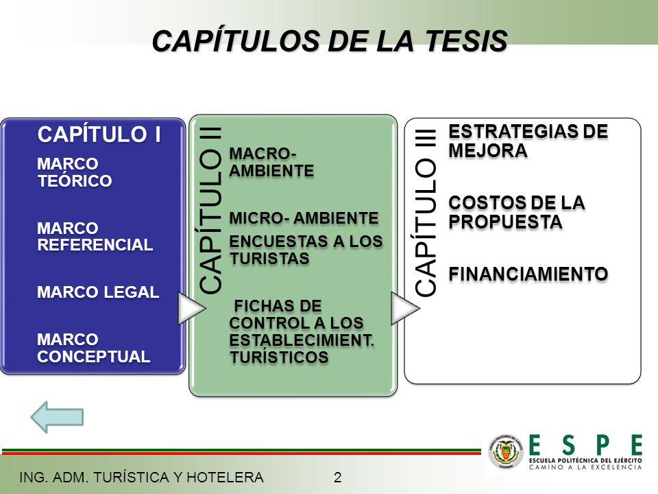 CAPÍTULOS DE LA TESIS CAPÍTULO II CAPÍTULO III CAPÍTULO I