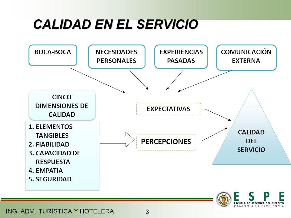 NECESIDADES PERSONALES CINCO DIMENSIONES DE CALIDAD