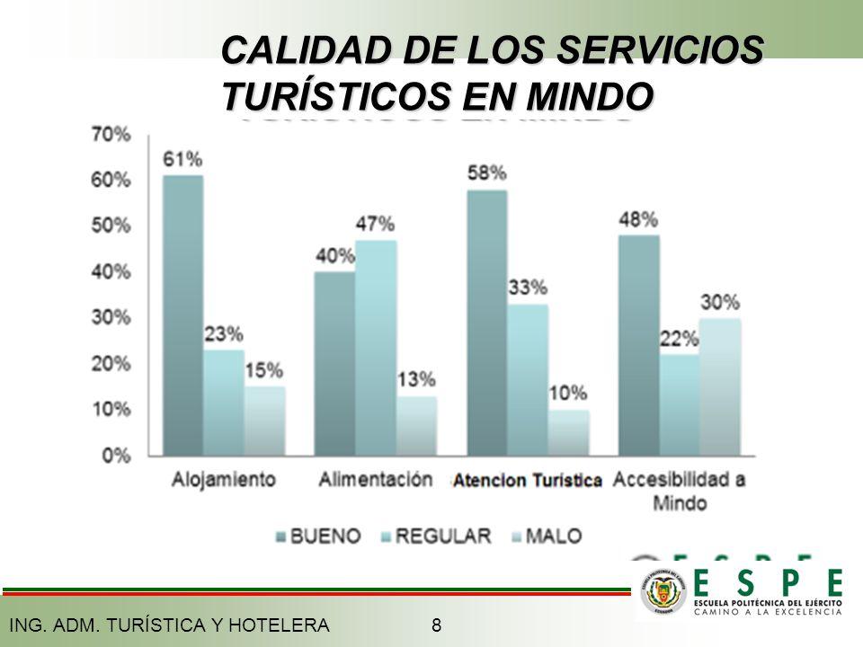 CALIDAD DE LOS SERVICIOS TURÍSTICOS EN MINDO