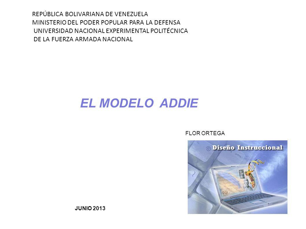 EL MODELO ADDIE REPÚBLICA BOLIVARIANA DE VENEZUELA