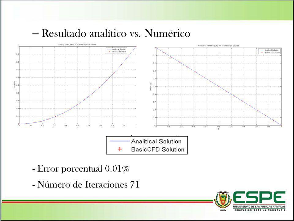 Resultado analítico vs. Numérico