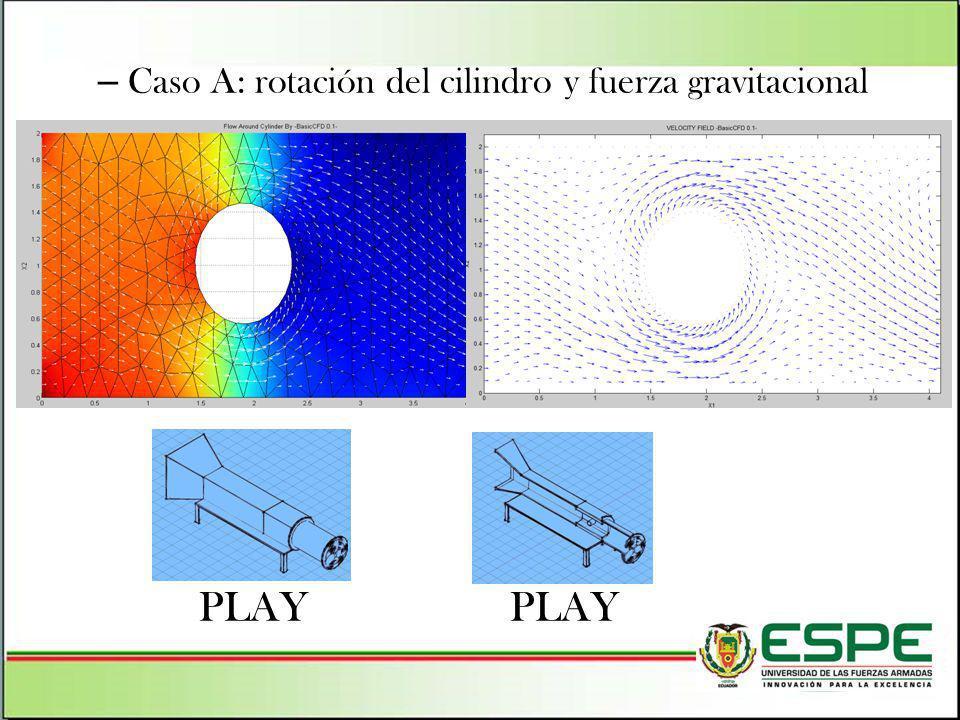 Caso A: rotación del cilindro y fuerza gravitacional