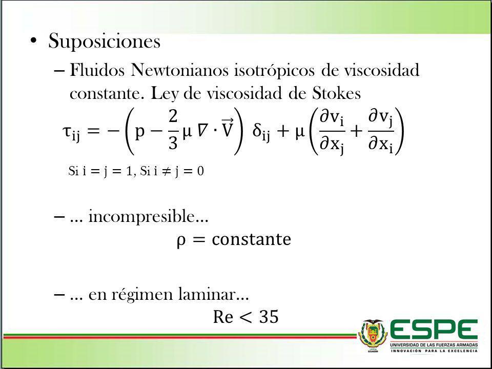 Suposiciones Fluidos Newtonianos isotrópicos de viscosidad constante. Ley de viscosidad de Stokes.