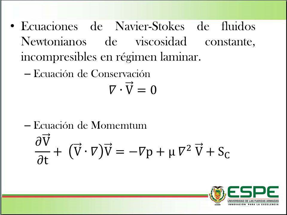 𝜕 V 𝜕t + V ∙𝛻 V =−𝛻p+μ 𝛻 2 V + S C