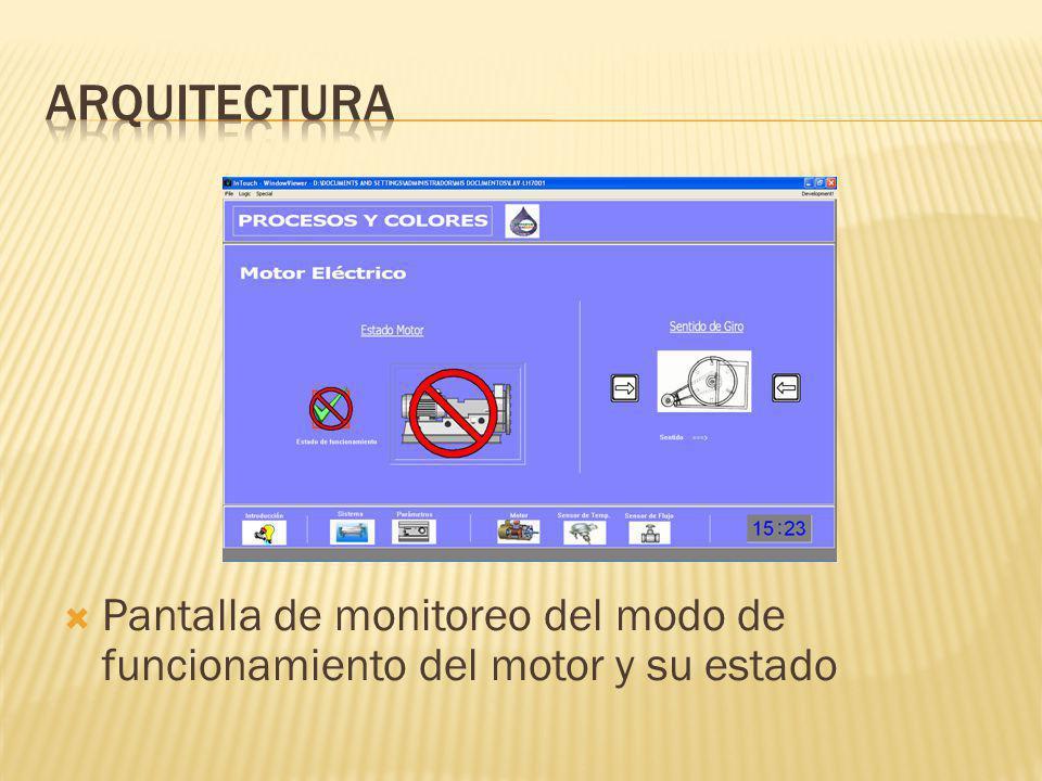 Arquitectura Pantalla de monitoreo del modo de funcionamiento del motor y su estado