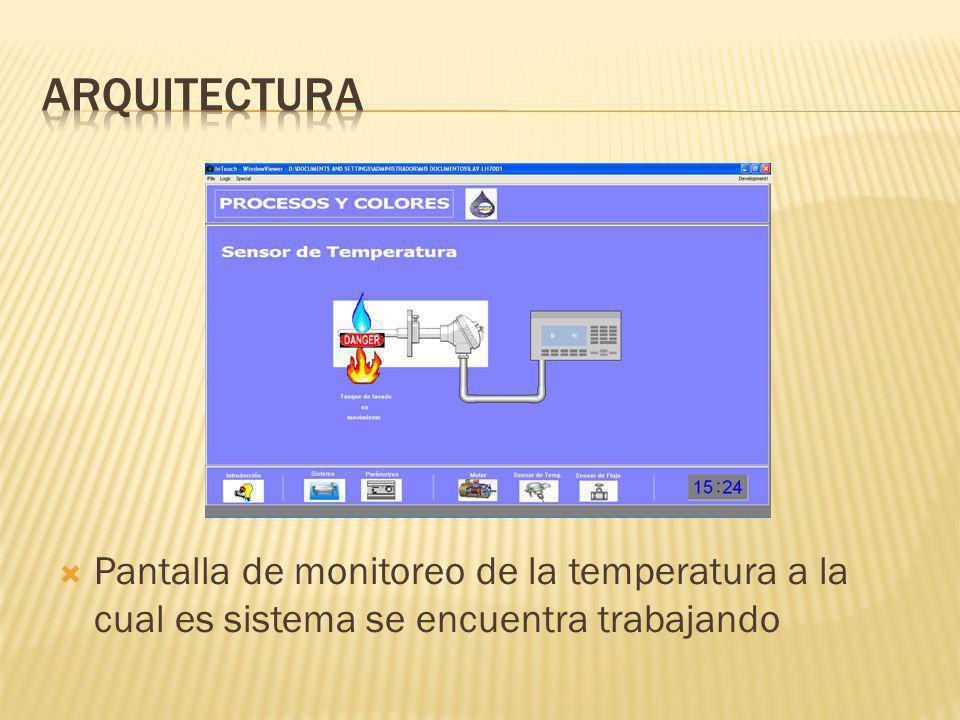 Arquitectura Pantalla de monitoreo de la temperatura a la cual es sistema se encuentra trabajando