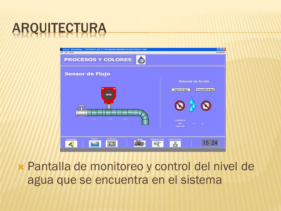 Arquitectura Pantalla de monitoreo y control del nivel de agua que se encuentra en el sistema