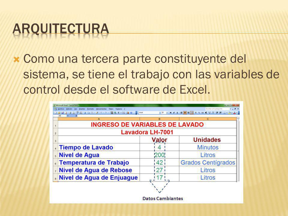 Arquitectura Como una tercera parte constituyente del sistema, se tiene el trabajo con las variables de control desde el software de Excel.