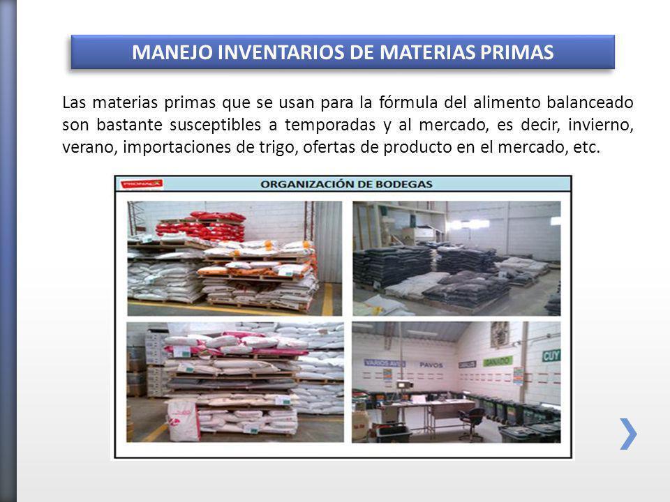 MANEJO INVENTARIOS DE MATERIAS PRIMAS