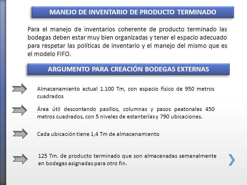 MANEJO DE INVENTARIO DE PRODUCTO TERMINADO