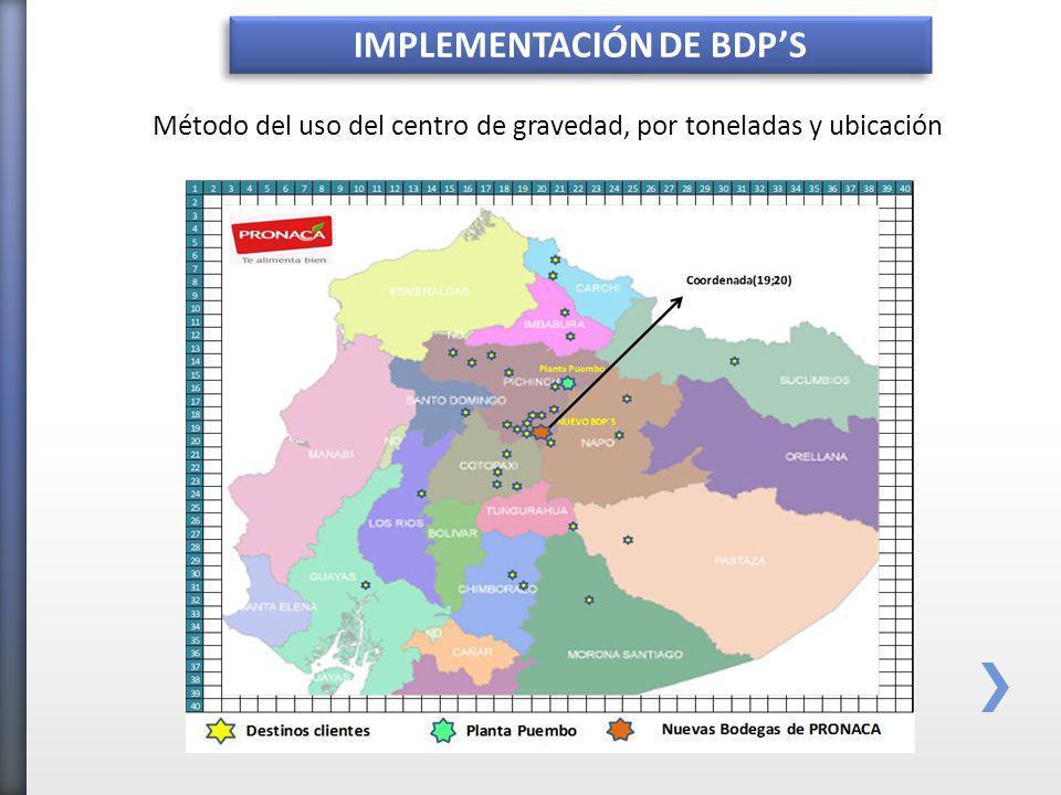 IMPLEMENTACIÓN DE BDP'S