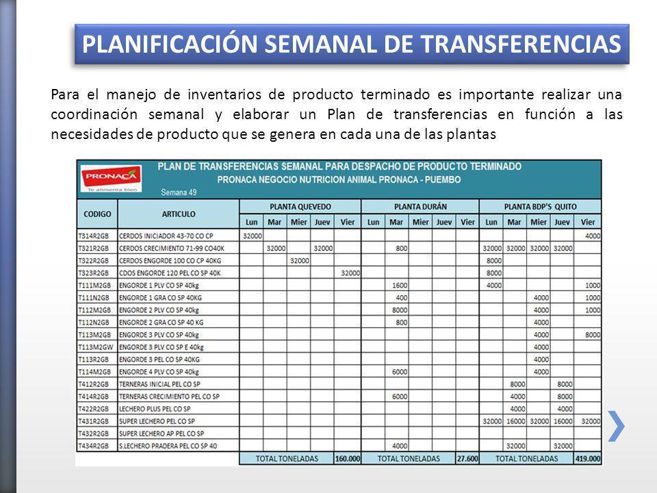 PLANIFICACIÓN SEMANAL DE TRANSFERENCIAS