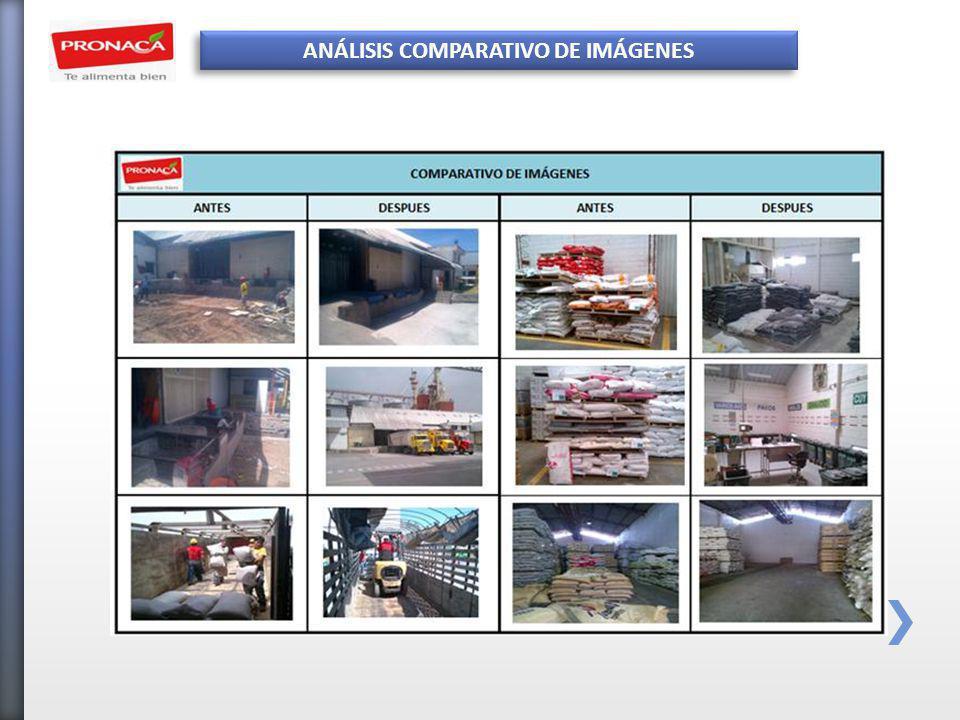ANÁLISIS COMPARATIVO DE IMÁGENES
