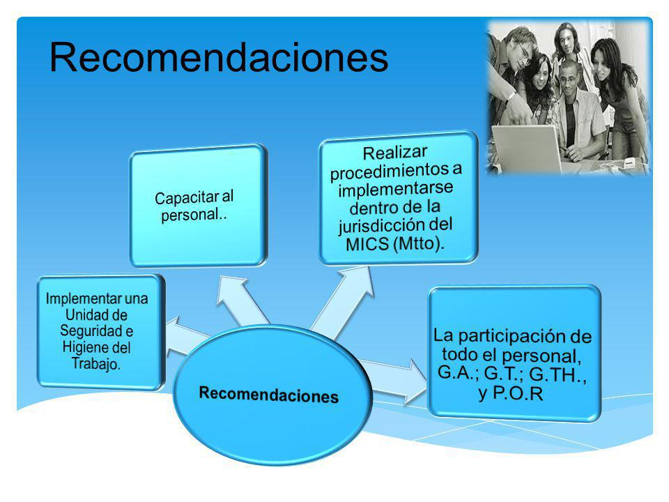 Recomendaciones Recomendaciones. La participación de todo el personal, G.A.; G.T.; G.TH., y P.O.R.