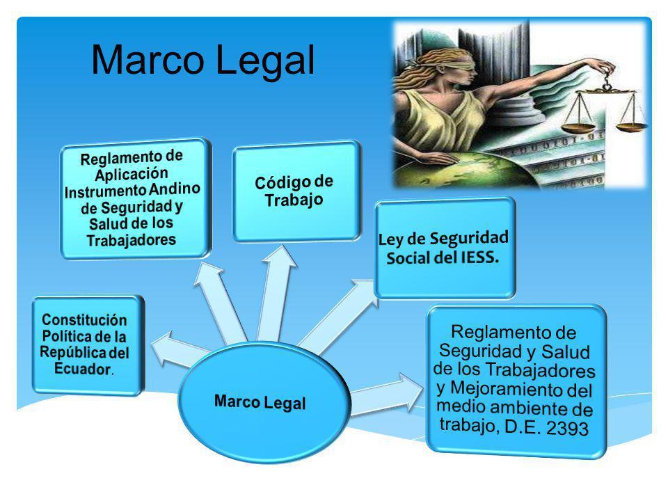 Ley de Seguridad Social del IESS.