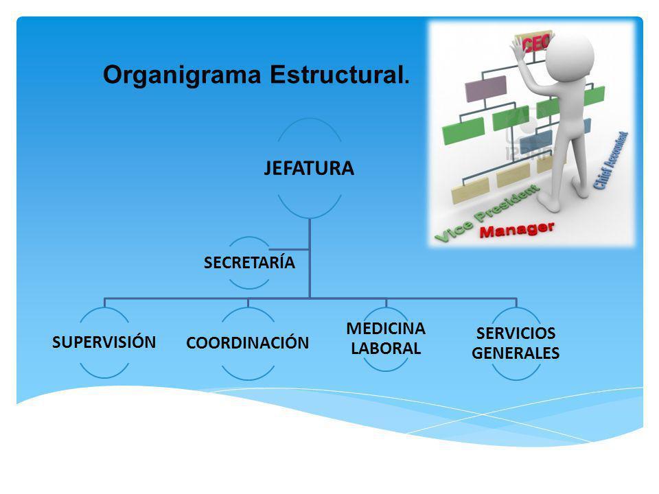 Organigrama Estructural.