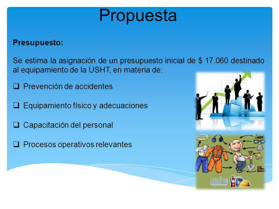 Propuesta Presupuesto: