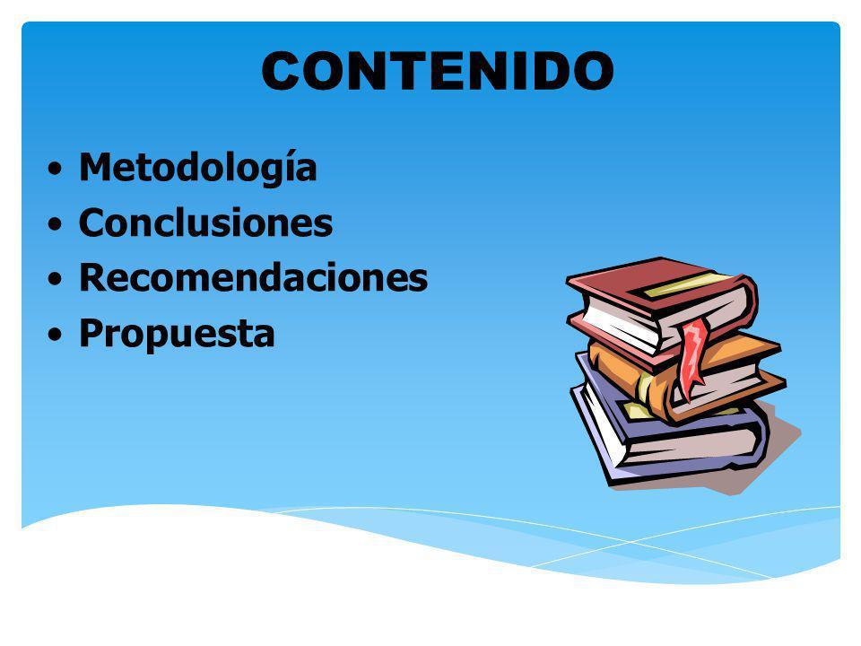 CONTENIDO Metodología Conclusiones Recomendaciones Propuesta