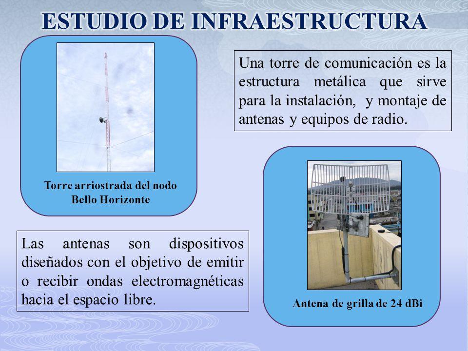ESTUDIO DE INFRAESTRUCTURA