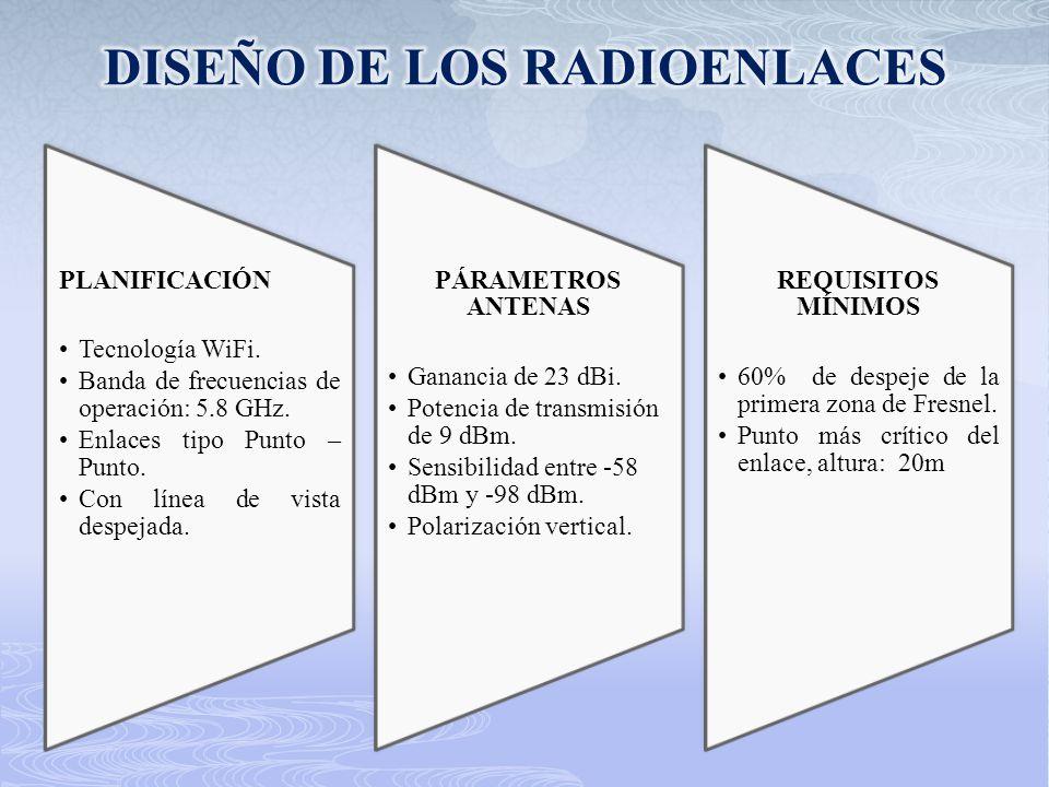 DISEÑO DE LOS RADIOENLACES