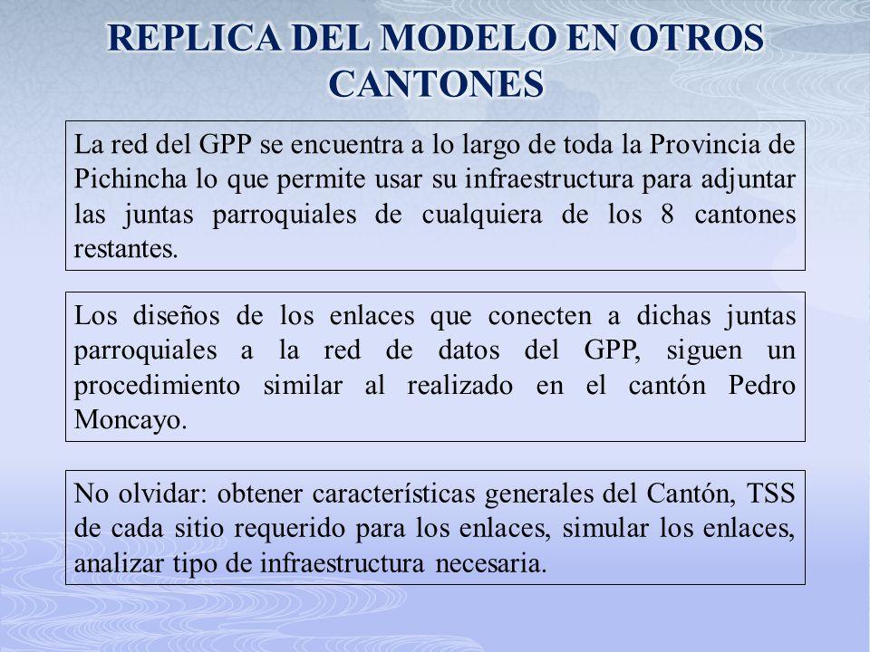 REPLICA DEL MODELO EN OTROS CANTONES
