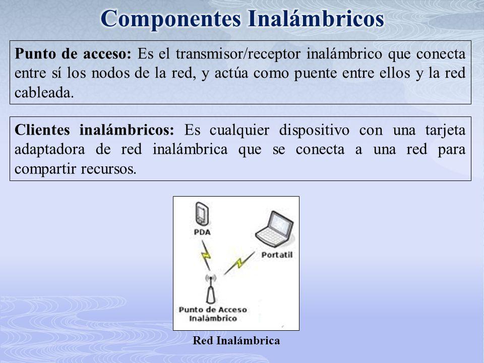 Componentes Inalámbricos