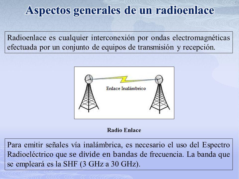 Aspectos generales de un radioenlace