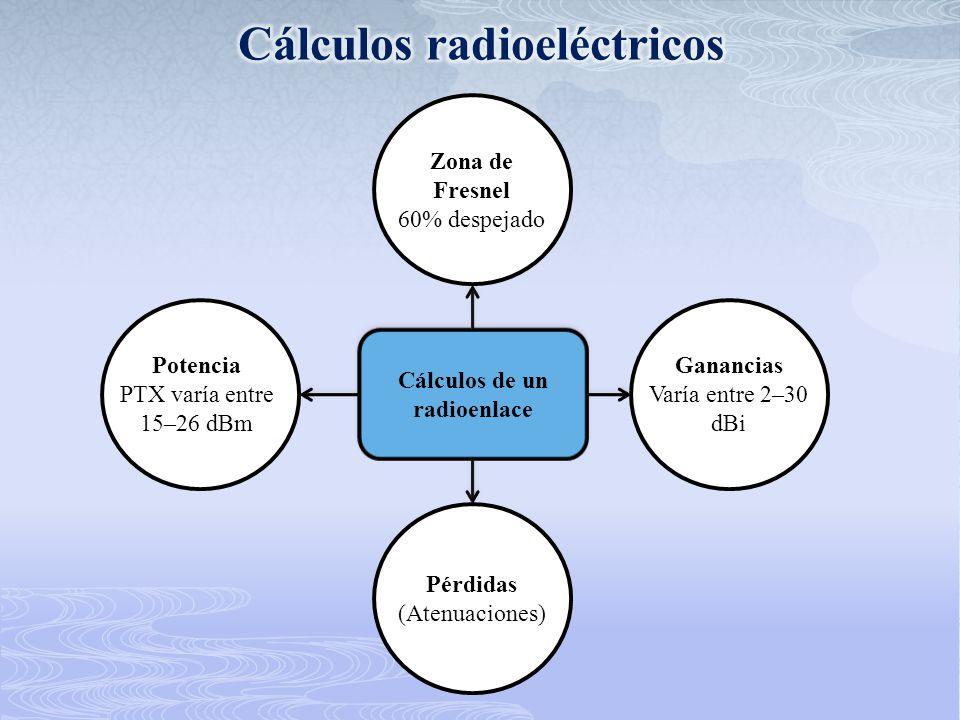 Cálculos radioeléctricos