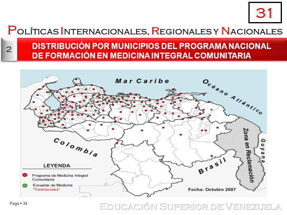 31 Políticas internacionales, regionales y nacionales
