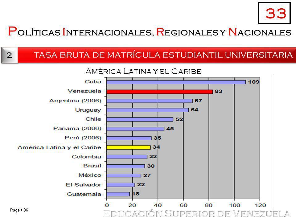 33 Políticas internacionales, regionales y nacionales