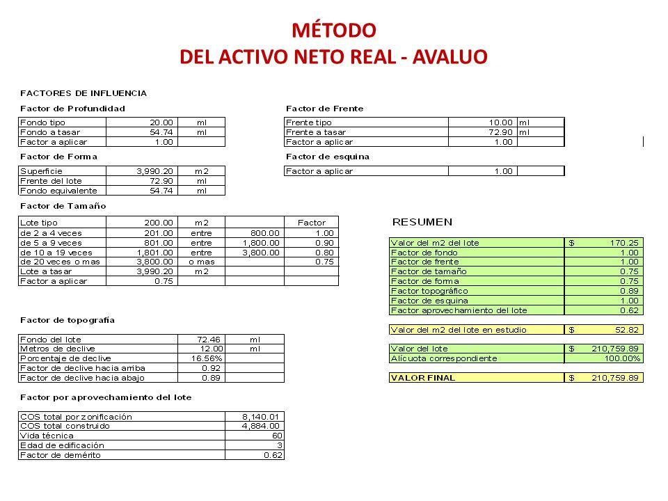MÉTODO DEL ACTIVO NETO REAL - AVALUO