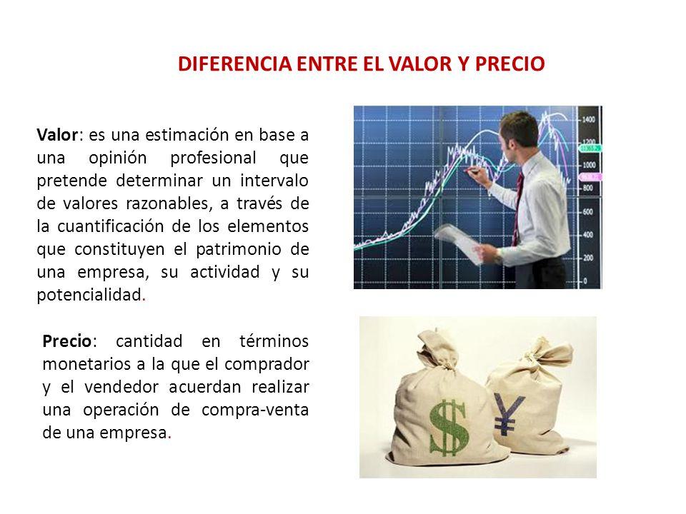 DIFERENCIA ENTRE EL VALOR Y PRECIO