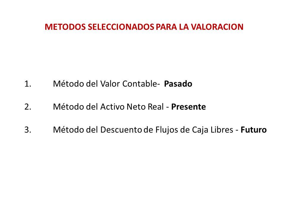 METODOS SELECCIONADOS PARA LA VALORACION