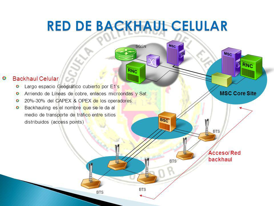 RED DE BACKHAUL CELULAR