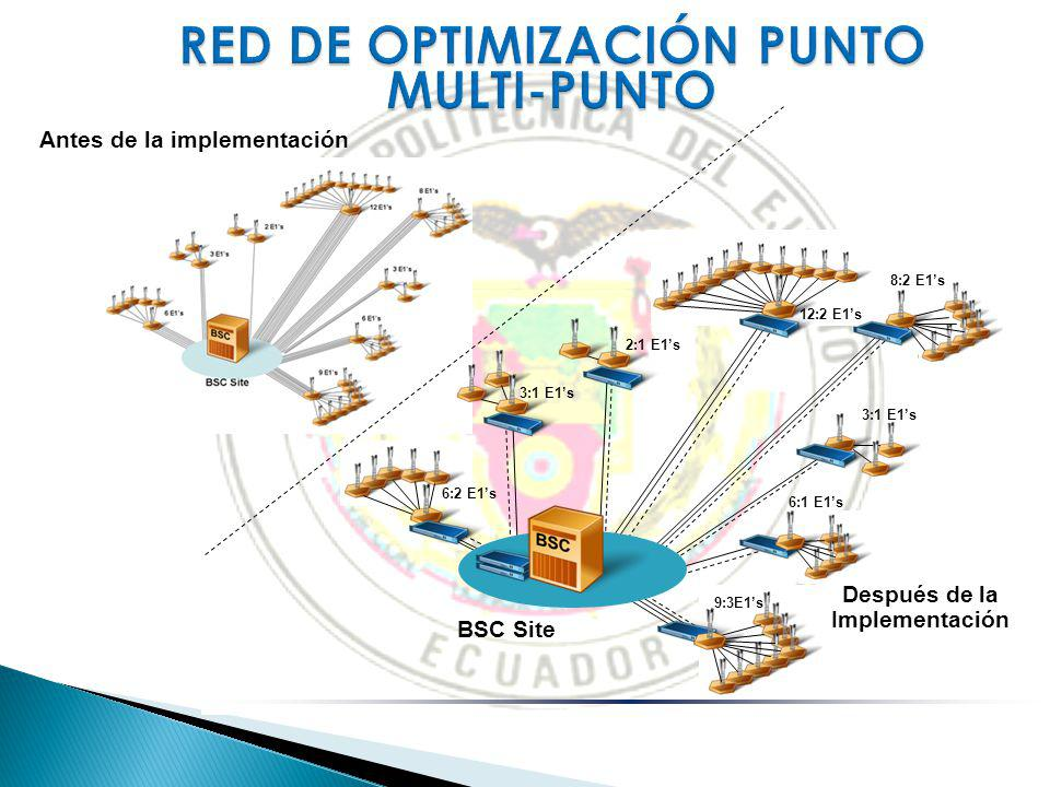 RED DE OPTIMIZACIÓN PUNTO MULTI-PUNTO