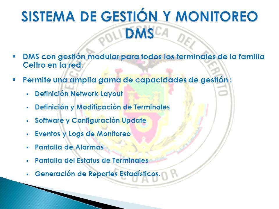 SISTEMA DE GESTIÓN Y MONITOREO DMS