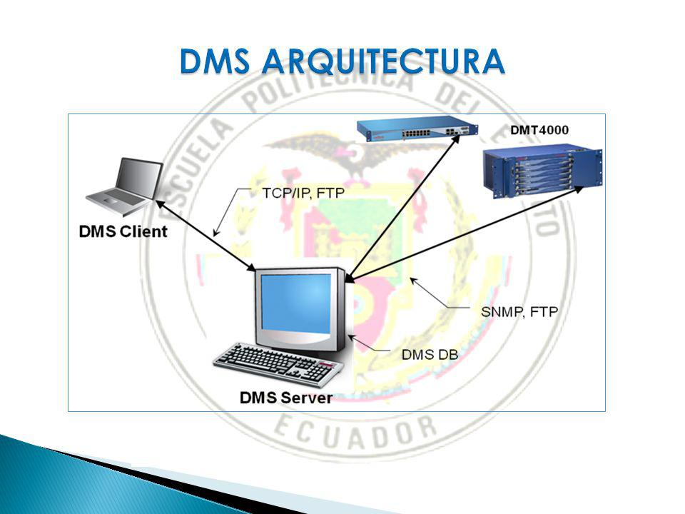 1 April 2017 DMS ARQUITECTURA Proprietary & Confidential